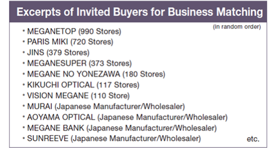 Excerpts of Invited Buyers for Business Matching